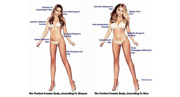 Studies: The Perfect Male & Female Body Features Are…