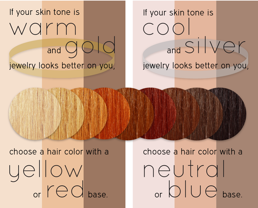 Hair Color Chart Skin Tone With Skin Tone Chart Skin Tones Are
