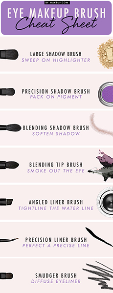 how to apply eyeshadow 3