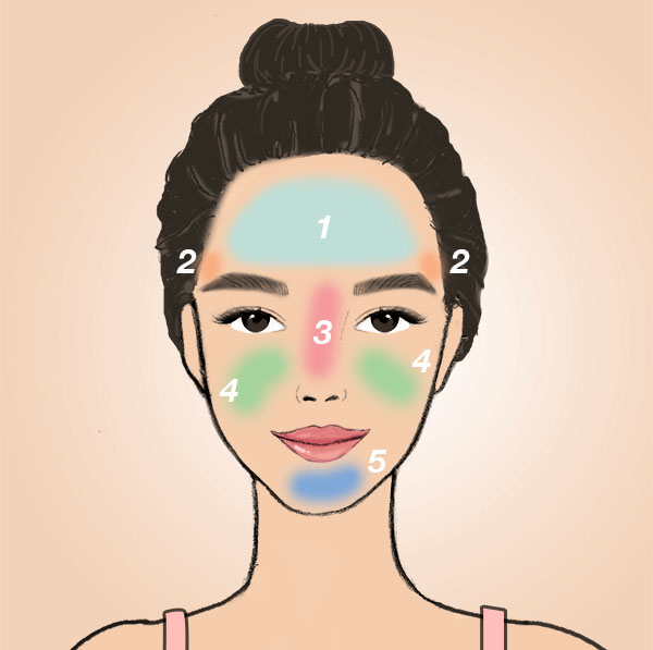Pimples that keep popping up in one area of your face may be