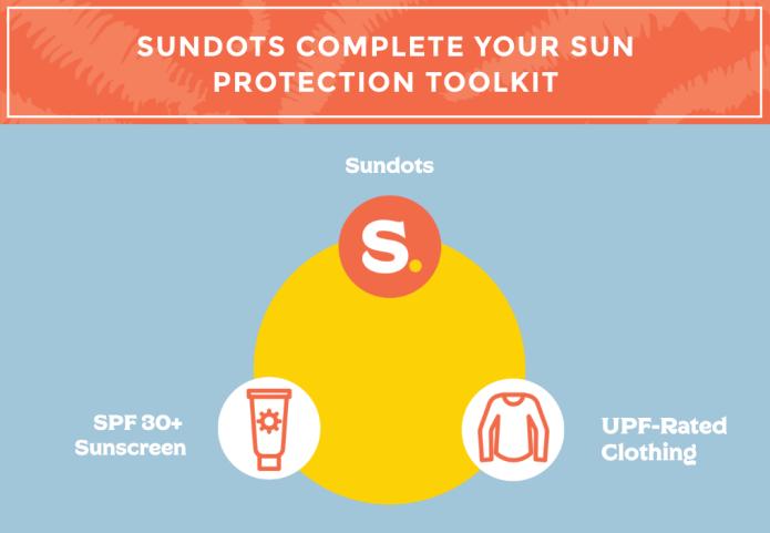Sun Protection Gummies 6