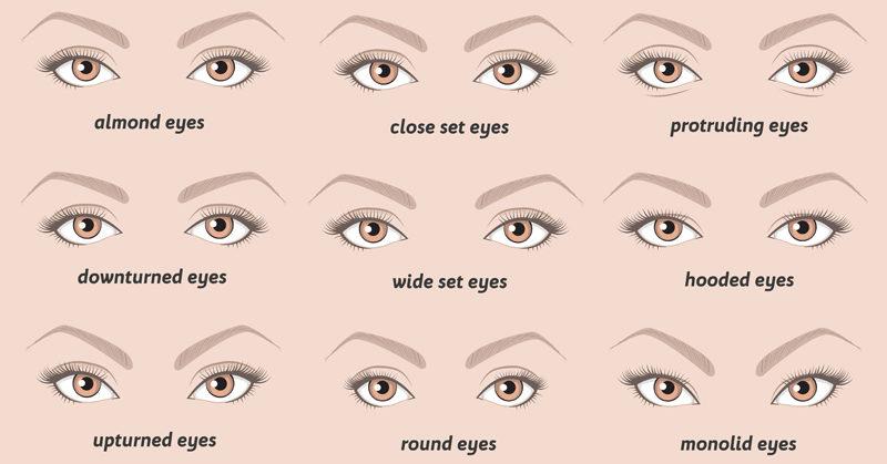 Eyeshadow Techniques Hooded Eyes 4