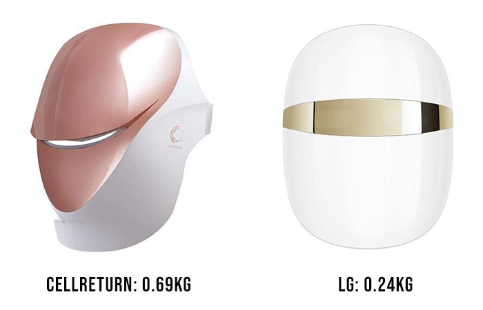 Cellreturn Mask Vs Lg Mask Weight