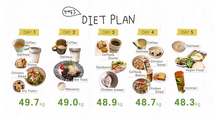 Han Ye Seul Diet Plan