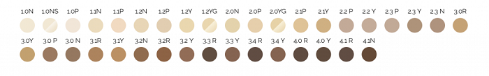 The Ordinary Concealer Shade Range